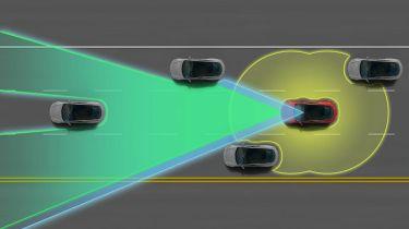 超过50%的新车用自主安全套件销售